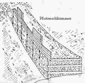 Rekonstruierte Ansicht einer Pfostenschlitzmauer